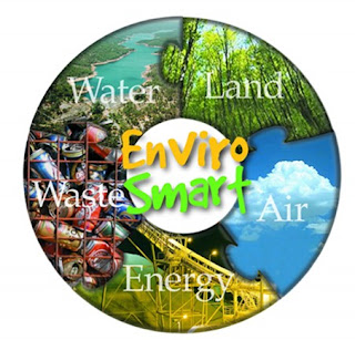 What is Environmental Management for Apparel Industry