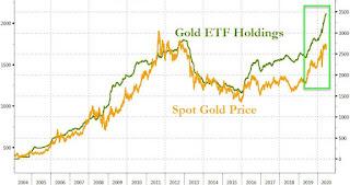 altın fiyatları yükselecek mi