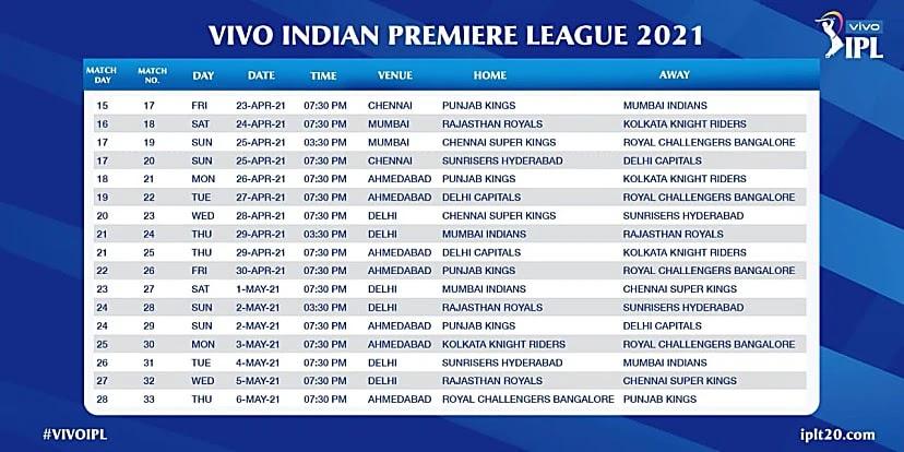 IPL 2021 match schedule 2