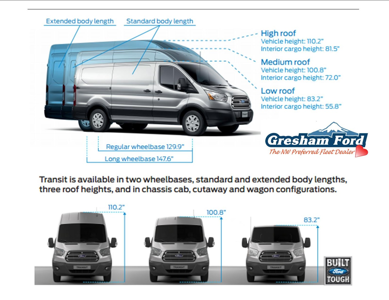 Gresham Ford Proudly Offers The 2017 Transit Connect Work Van