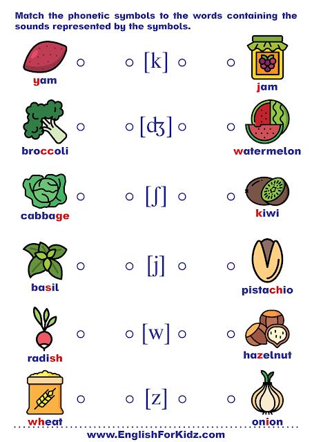 Phonics worksheet - matching consonants to sound symbols
