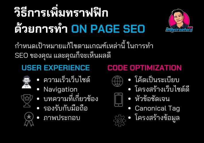 On-page Off-page seo คือ