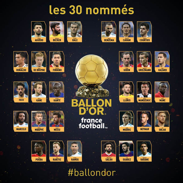 Ballon d'Or:  Who will win it, Are we in for Surprises?  - Gistend