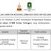 Jawatan Kosong di Lembaga Urus Air Selangor (LUAS) - Pekerja Sambilan Harian (PSH)