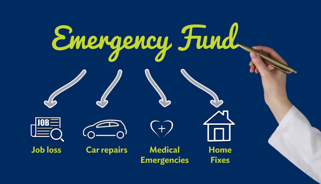 Hither Are Four Reasons To Brand Your Emergency Fund