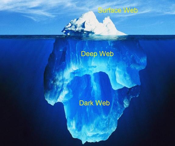 أفضل 5 مواقع للانترنت المظلم والخفي لن تجدها على جوجل