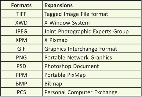 File Formats supported in GIMP