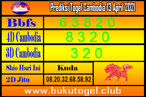 Prakiraan untuk Kamboja 13 April 2021