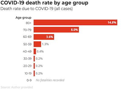 fakta kematian akibat virus corona