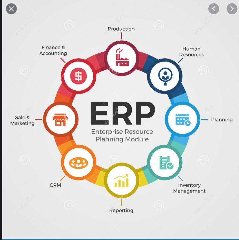 ilustrasi ERP software