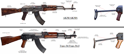 rifle Type 56, comparado com os AK-47 e AKM