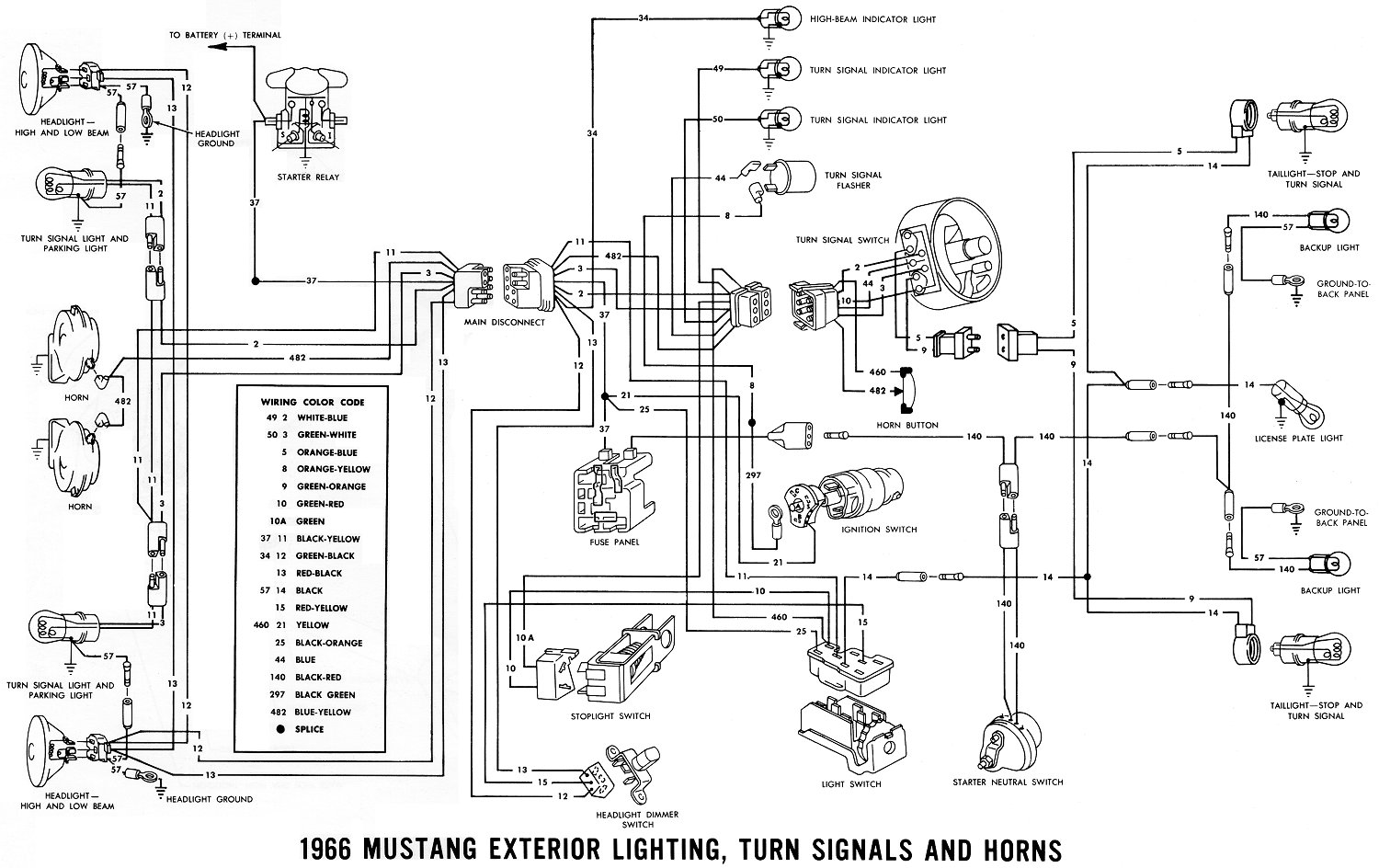 66 wiring harness diagram ford mustang