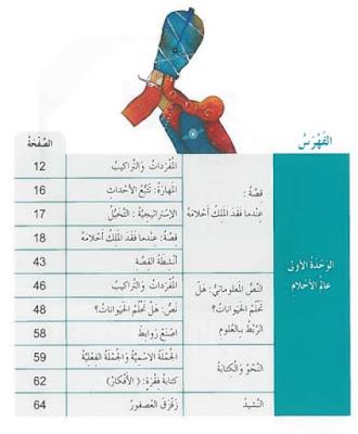 فهرس كتاب اللغة العربية الاماراتى للصف الثالث