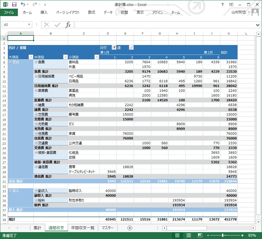AIMEK's blog: ピボットテーブルによるデータ管理のすすめ