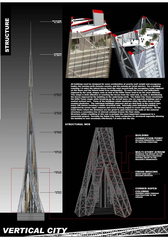 Greatinteriordesig Vertical City 2 4 Km 1 5 Miles Tall Dubai