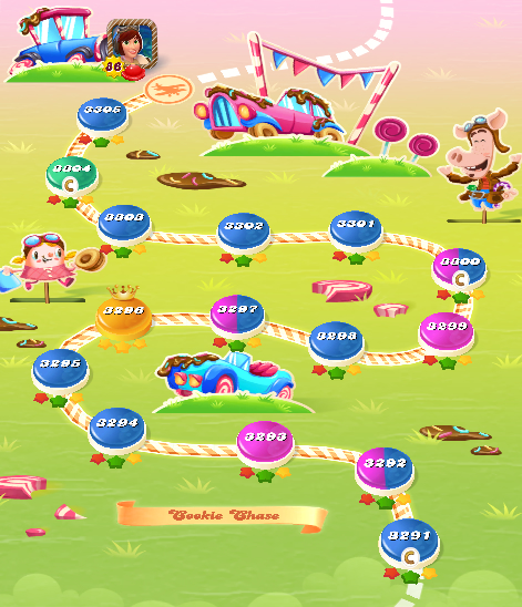 Candy Crush Saga level 3291-3305