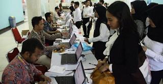 Perhitungan Nilai SKD CPNS  untuk Lolos ke Tahap Selanjutnya (SKB)
