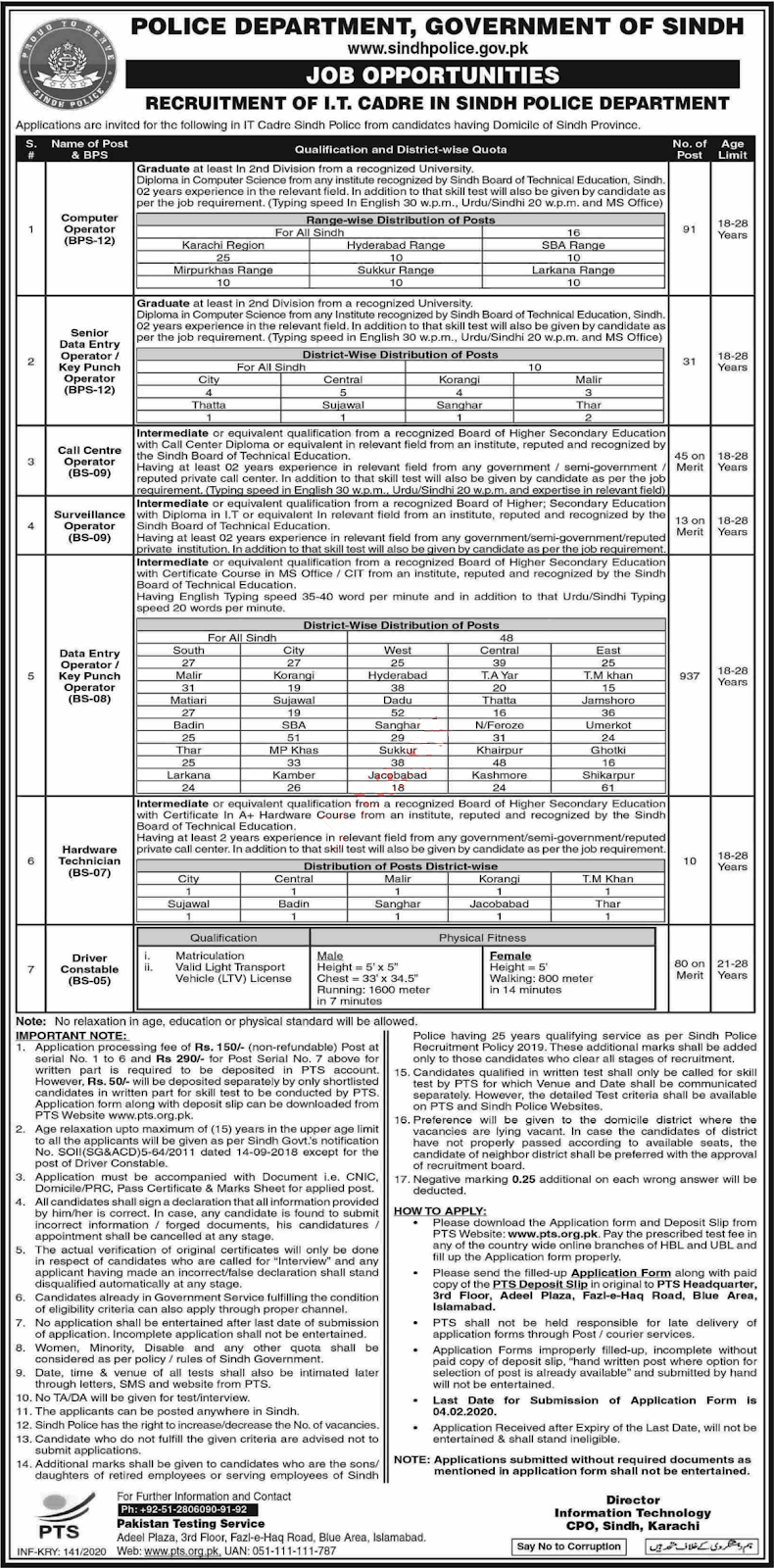 Jobs in Police Department Govt of Sindh 2020 Advertisement