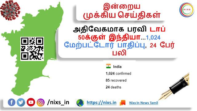 அதிவேகமாக பரவி டாப் 50க்குள் இந்தியா...1,024 மேற்பட்டோர் பாதிப்பு, 24 பேர் பலி