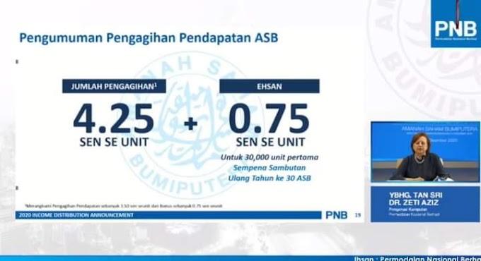 KADAR DIVIDEN ASB 2020 4.25 SEN TERENDAH DALAM SEJARAH