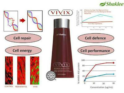 khasiat vivix