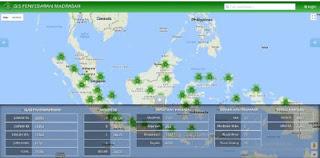 Cara Login GIS Madrasah Dengan Benar