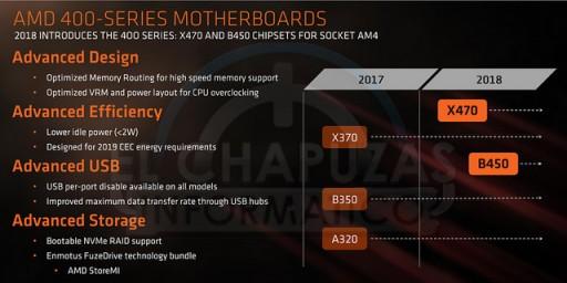 AMD-400-Series