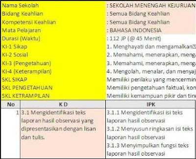Download Rpp Bahasa Indonesia Kelas X Kurikulum 2013 Smk