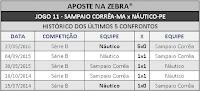 LOTECA 717 - HISTÓRICO JOGO 11