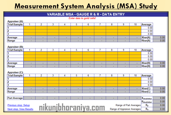 Measurement System Analysis MSA Study