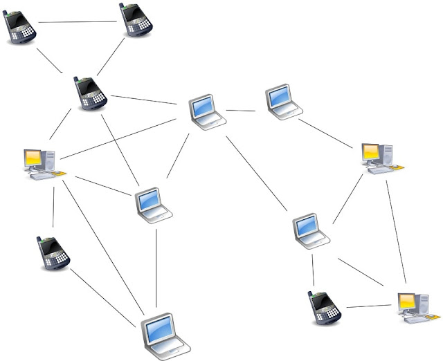 networking hindi meaning