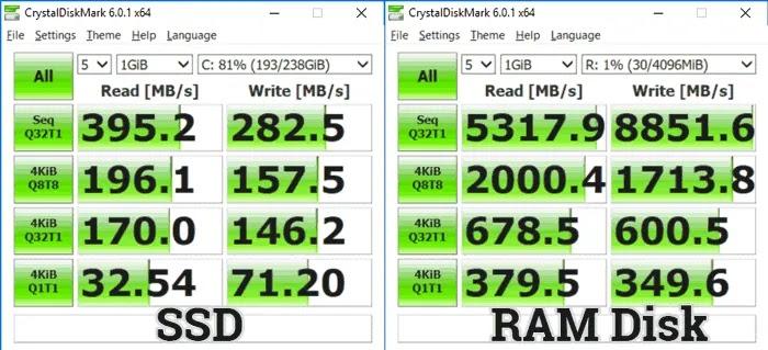 ذاكرة الوصول العشوائي-القرص-المعيار- ram-v-ssd