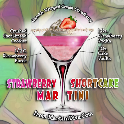Strawberry Shortcake Martini Recipe with Ingredients and Instructions
