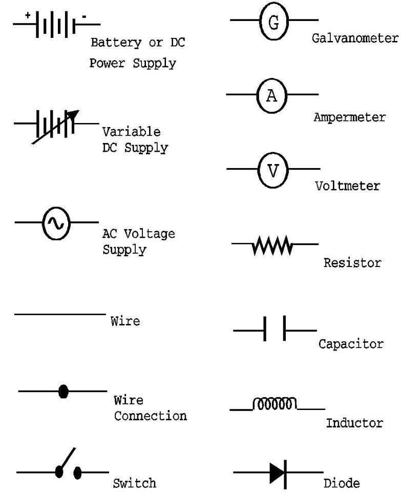 9W2PNS: Simbol Elektronik