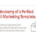 The Anatomy of a Perfect Email Marketing Template #infographic