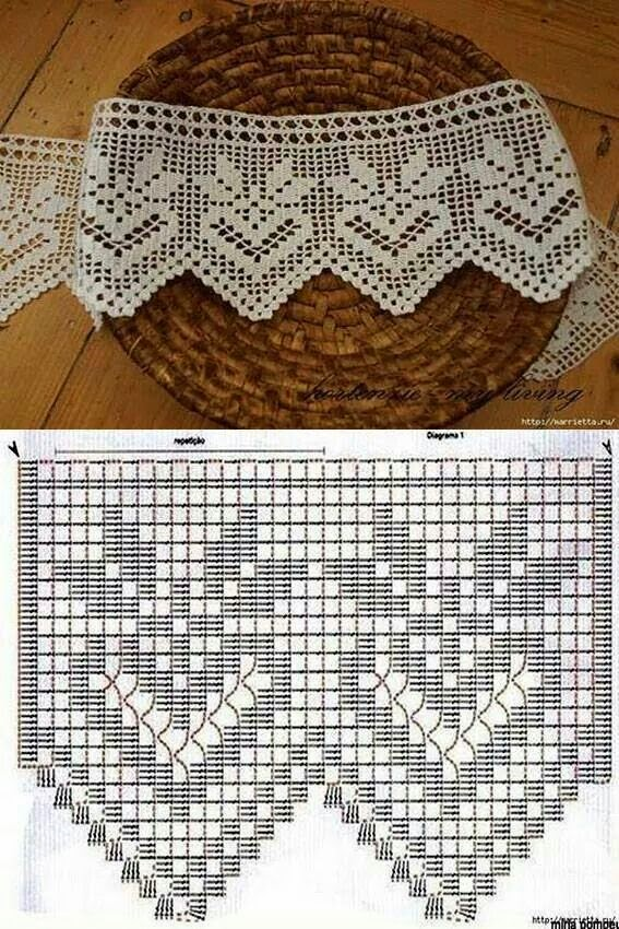 Lo spazio di lilla a gentile richiesta i bordi all for Schemi bordure uncinetto per lenzuola
