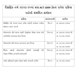 RTE Admission In class 1 for the year 2020-21 Online Apply,How to Apply For Rte Admission In Class 1 For The Year 2020-21,How To Apply Online For Std 1 RTE Admission