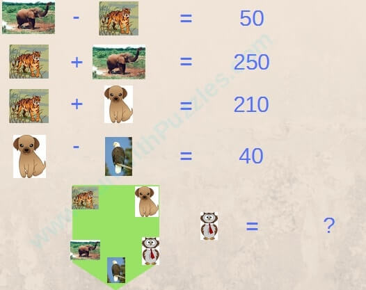 Picture Puzzle to solve Maths Equations