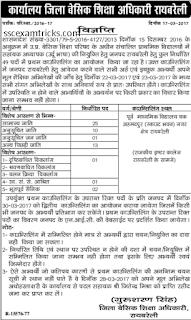 For raebareli district urdu teacher verification