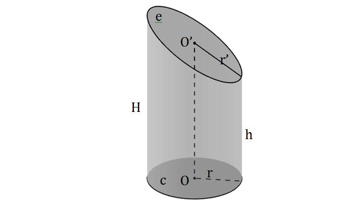 Elementos do tronco de cilindro