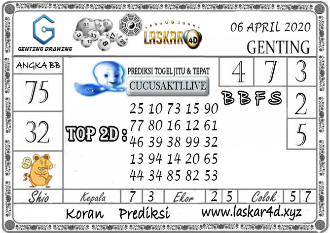 Prediksi GENTING DRAWING LASKAR4D 06 APRIL 2020