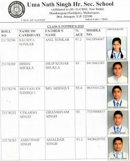 उमानाथ सिंह हायर सेकेण्डरी स्कूल (Umanath Singh higher Secondary School) की छात्रा सौम्या सोनकर ने किया टॉप, मिले 97.2 प्रतिशत अंक   #NayaSaveraNetwork