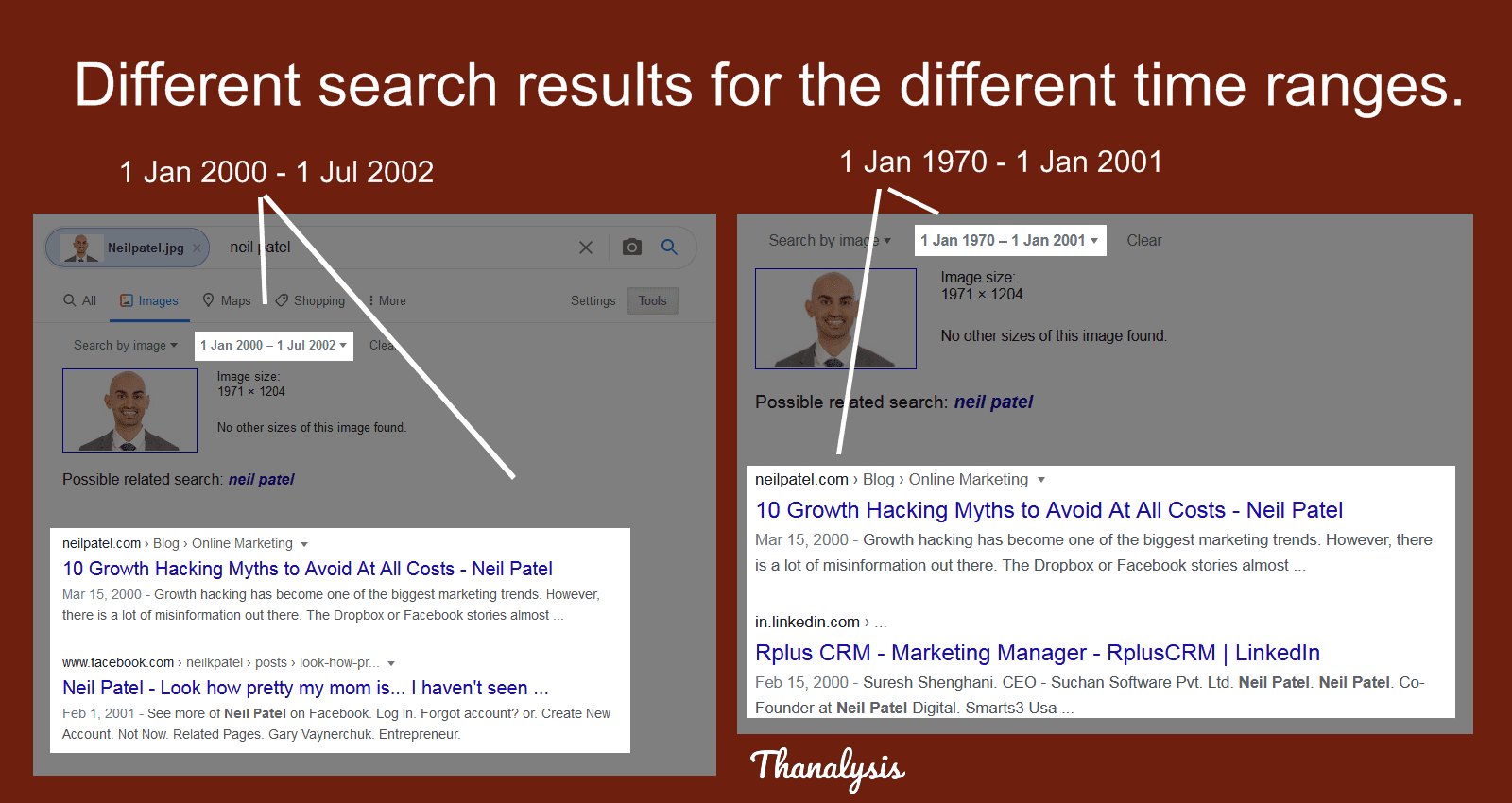 Different search results for the different time ranges. Google has not shown the results although it was published on the date which falls under the selected time range for filtering the image search results.