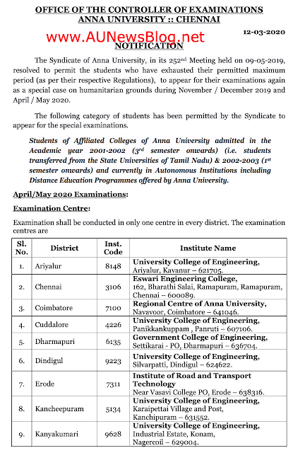 Anna University Special Exam April May 2020 Registration Preview published