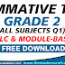 Summative Test Grade 2 Q1
