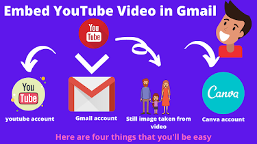 Embed YouTube Video in Gmail