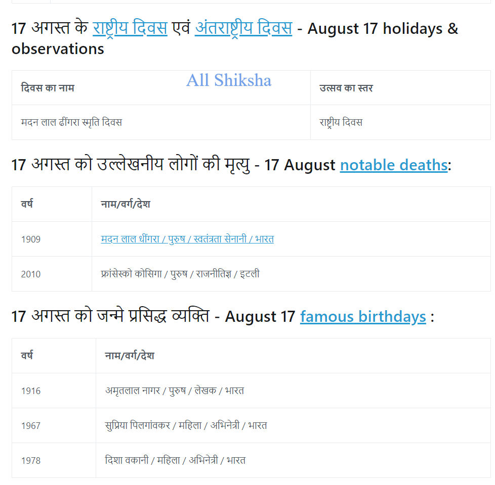 History of 17 August
