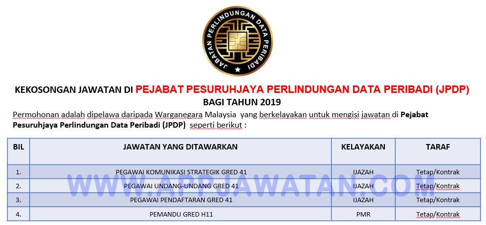 Jawatan Kosong Terkini Di Pejabat Pesuruhjaya Perlindungan Data Peribadi Jpdp Appjawatan Malaysia