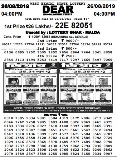 West Bengal Lottery,Dear Bangabhumi Teesta