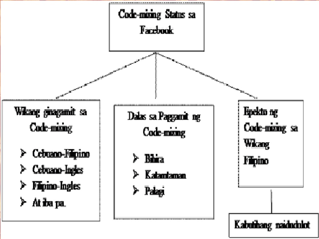 descriptive essays on child birth